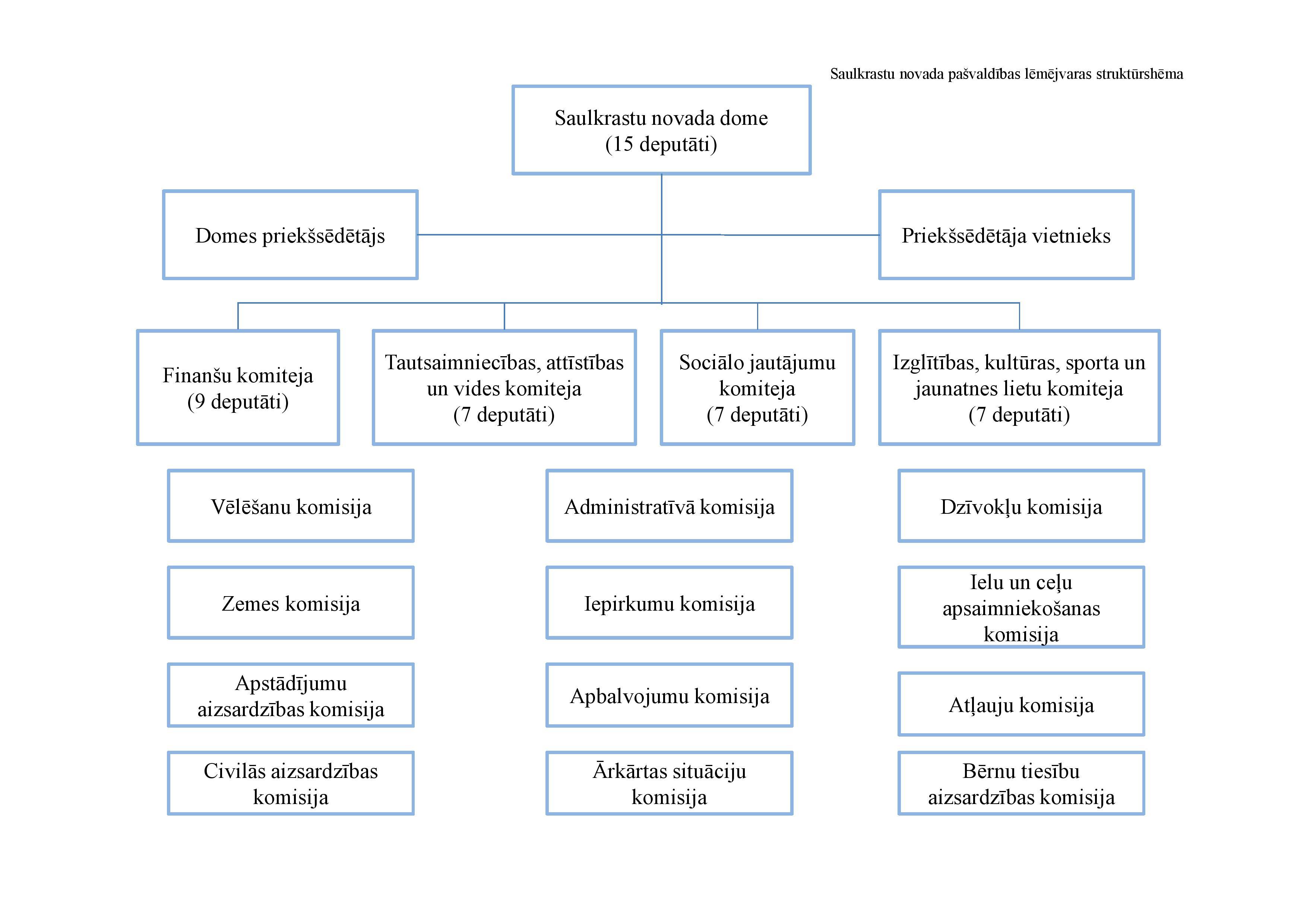 strukturshema_lemejvara-page-001